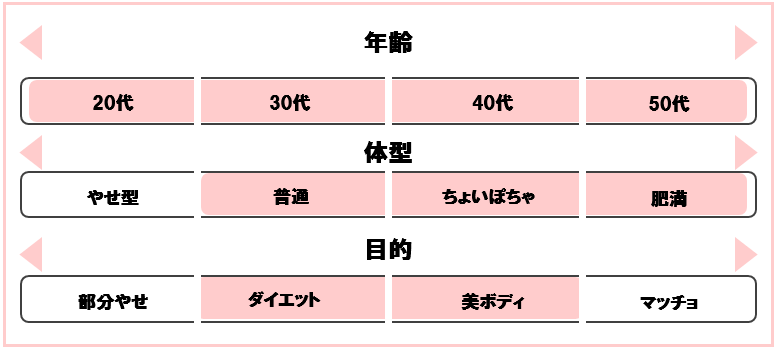 reborn myself新宿店 体型別おすすめ