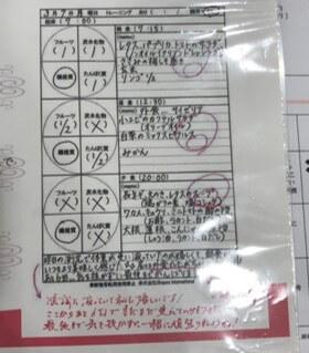 リボーンマイセルフ 食事管理ファイル (1)