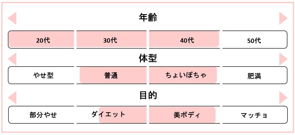 style shown こんな人におすすめ (1)