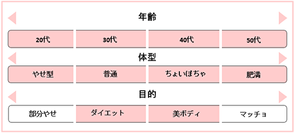 CHRONICLE-japan おすすめしたい人