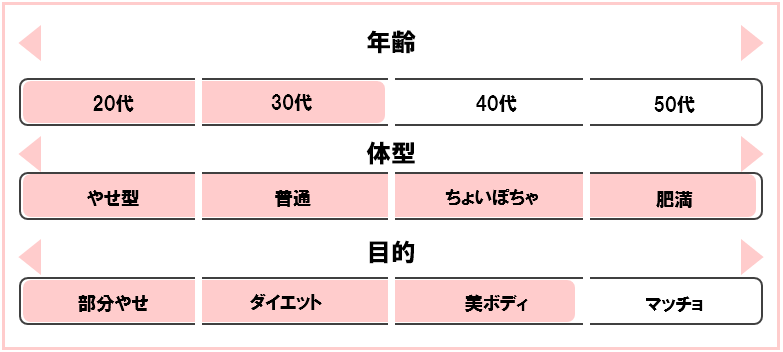 BONITO 大阪 おすすめ 評判
