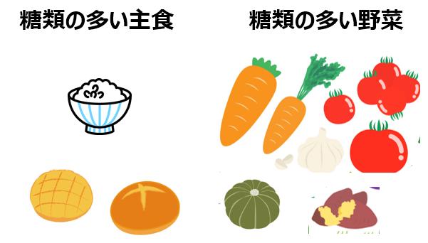 糖類の多い野菜、主食はNG