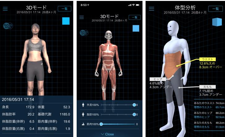 i-body 3Dスキャン 結果