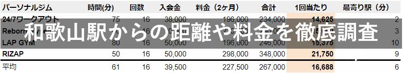 和歌山駅からの距離や料金を徹底調査