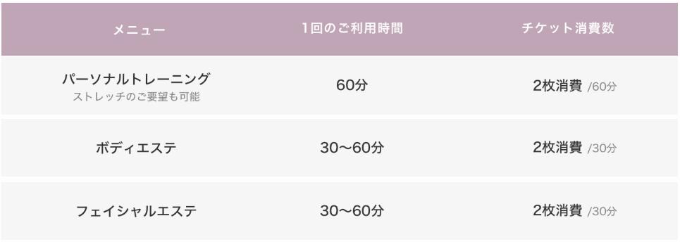 fincfit 月額プラン 料金表 (1)