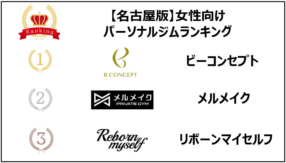 名古屋 パーソナルトレーニングジム おすすめランキング