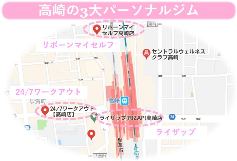 高崎 パーソナルトレーニングジム おすすめ