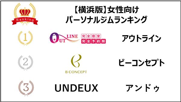 横浜 女性向け パーソナルトレーニング ランキング