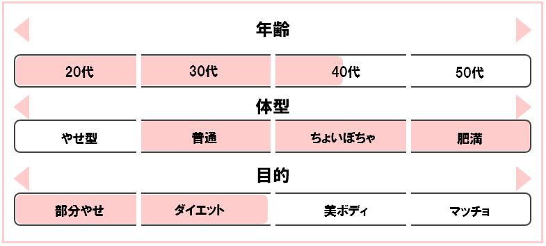 ファーストクラストレーナーズ 江坂店 おすすめ (1)