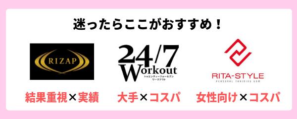 岡山 パーソナルトレーニングジム ライザップ 247 リタスタイル