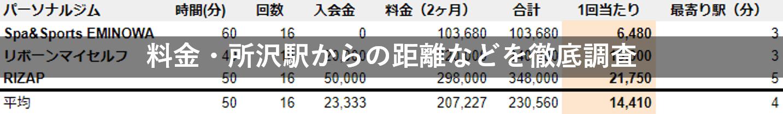 所沢 パーソナルジム 料金 駅チカ 徹底比較