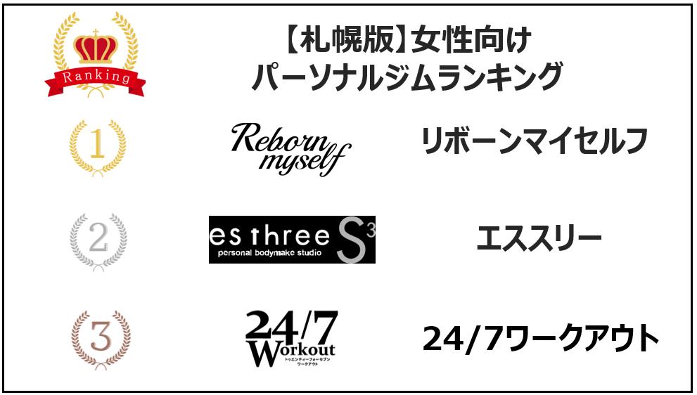 札幌 女性向け パーソナルトレーニングジム ランキング
