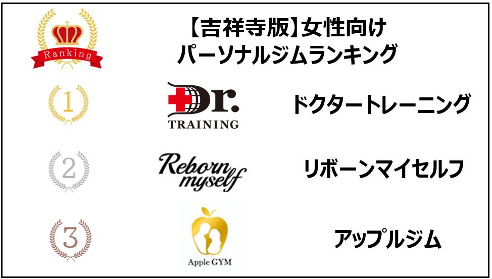 吉祥寺 女性向け パーソナルトレーニングジム おすすめランキング